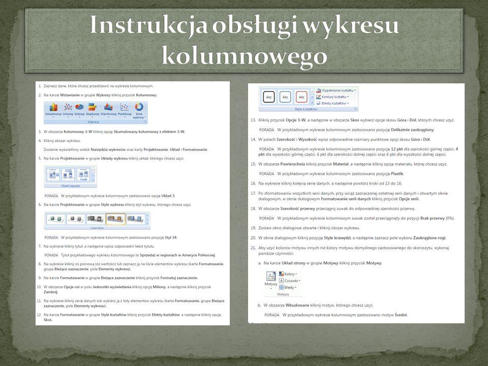 Instrukcja obsługi wykresu kolumnowego