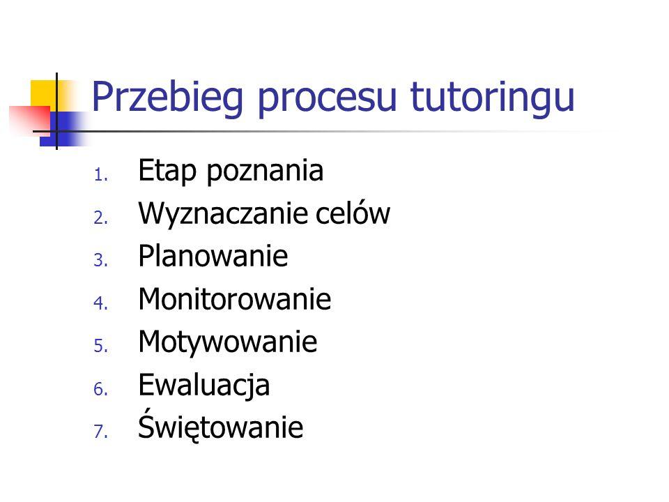 Przebieg procesu tutoringu
