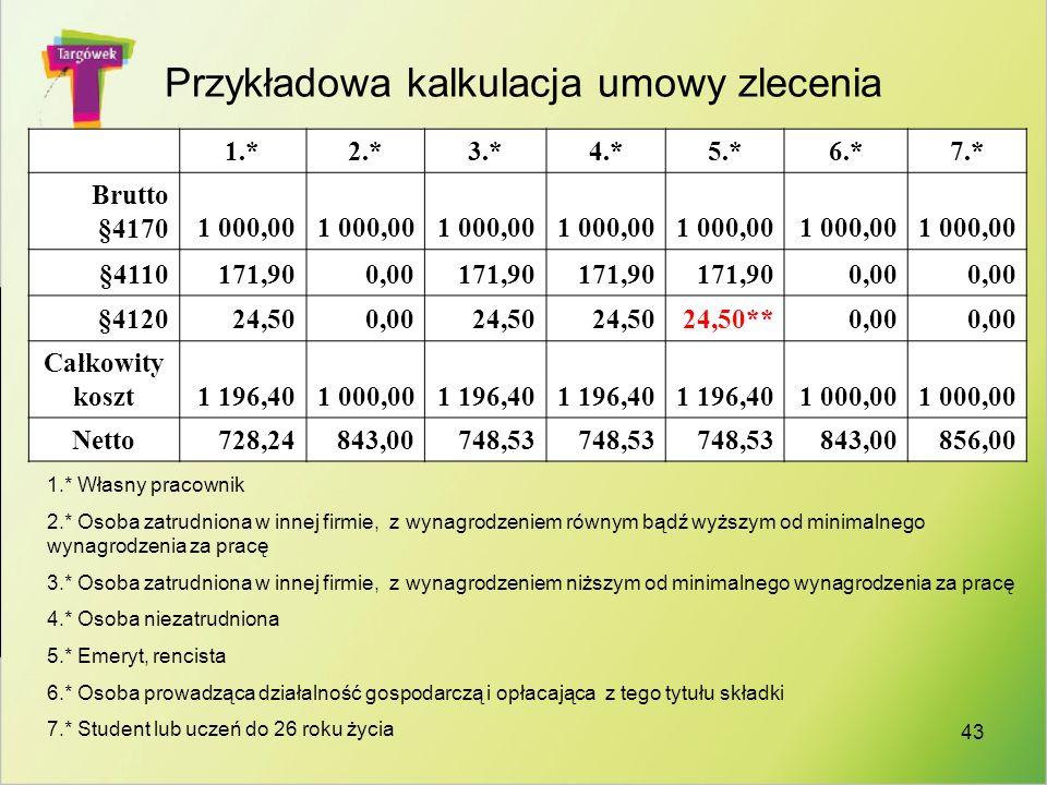 Przykładowa kalkulacja umowy zlecenia