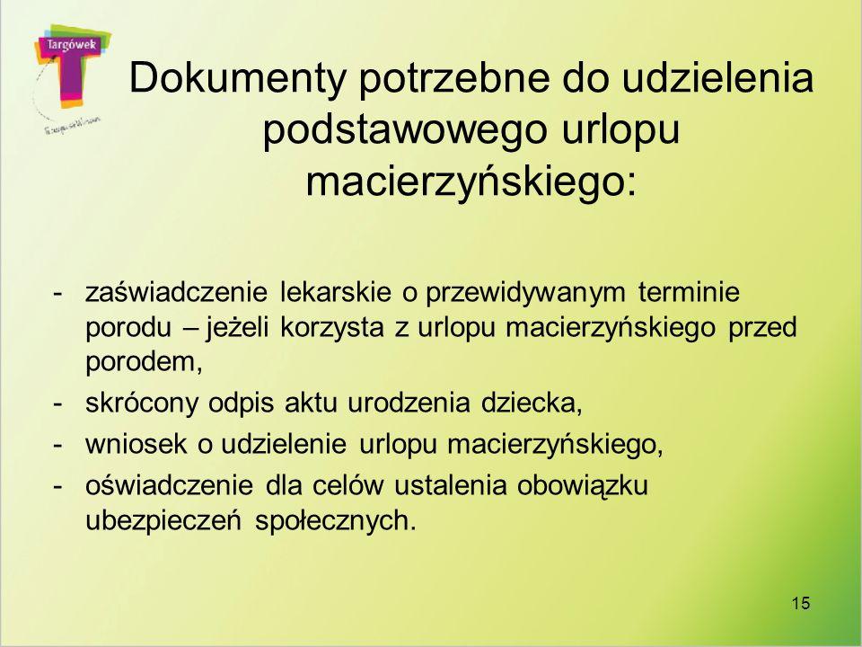 Dokumenty potrzebne do udzielenia podstawowego urlopu macierzyńskiego: