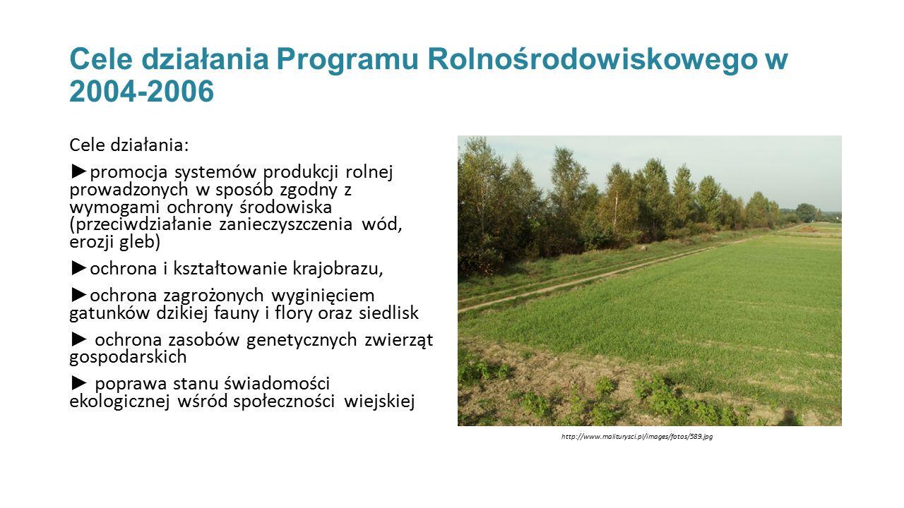 Cele działania Programu Rolnośrodowiskowego w 2004-2006