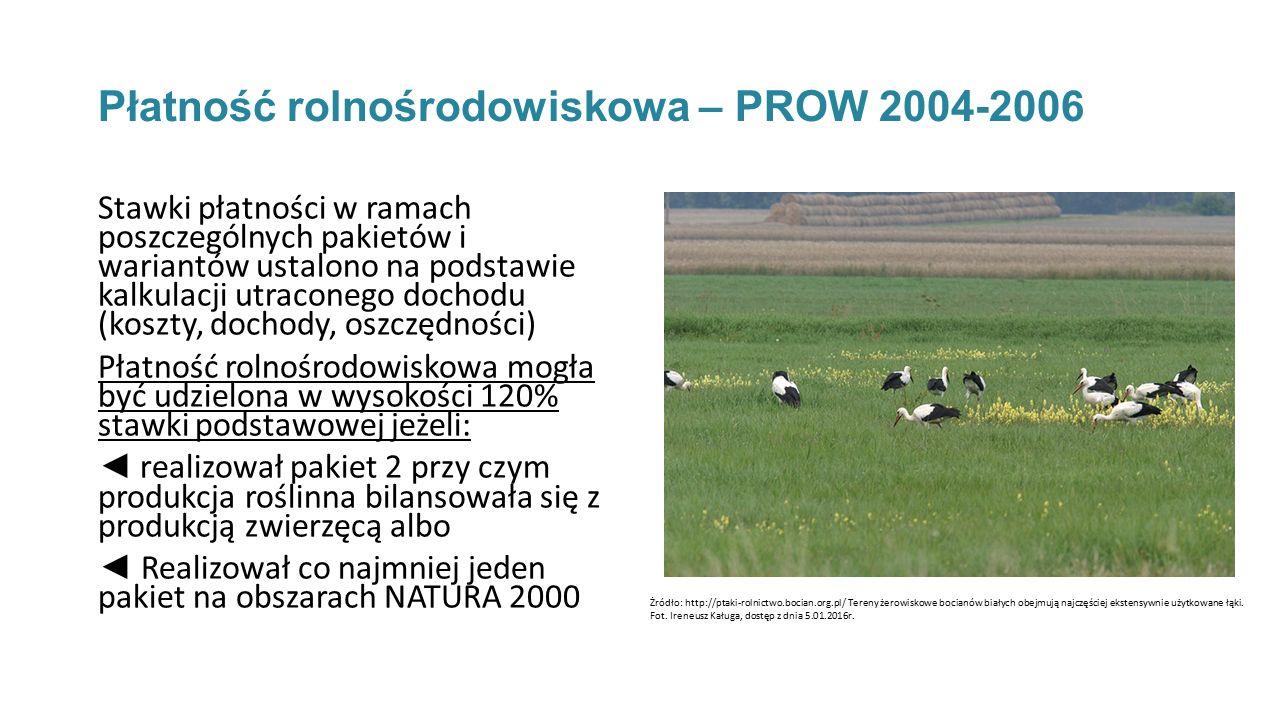 Płatność rolnośrodowiskowa – PROW 2004-2006