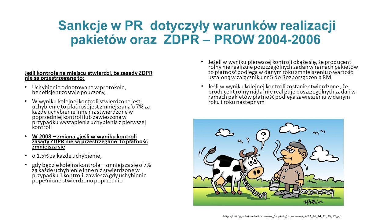 Sankcje w PR dotyczyły warunków realizacji pakietów oraz ZDPR – PROW 2004-2006