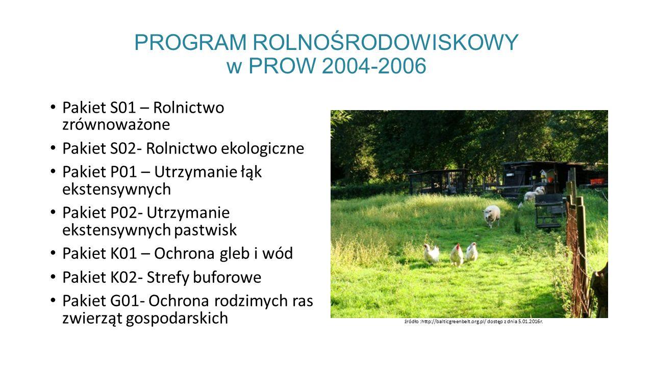 PROGRAM ROLNOŚRODOWISKOWY w PROW 2004-2006