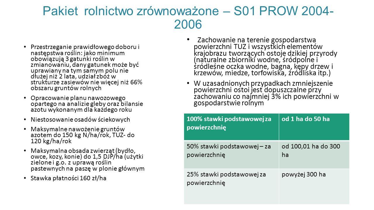 Pakiet rolnictwo zrównoważone – S01 PROW 2004-2006