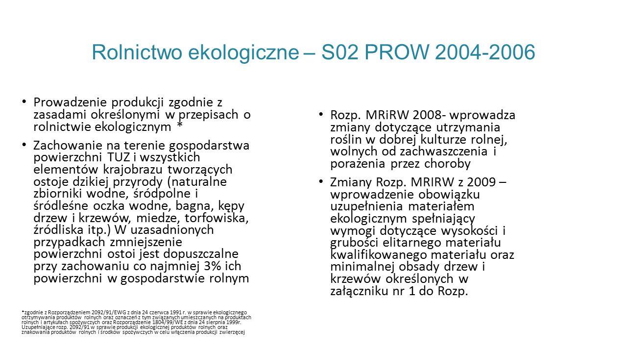 Rolnictwo ekologiczne – S02 PROW 2004-2006
