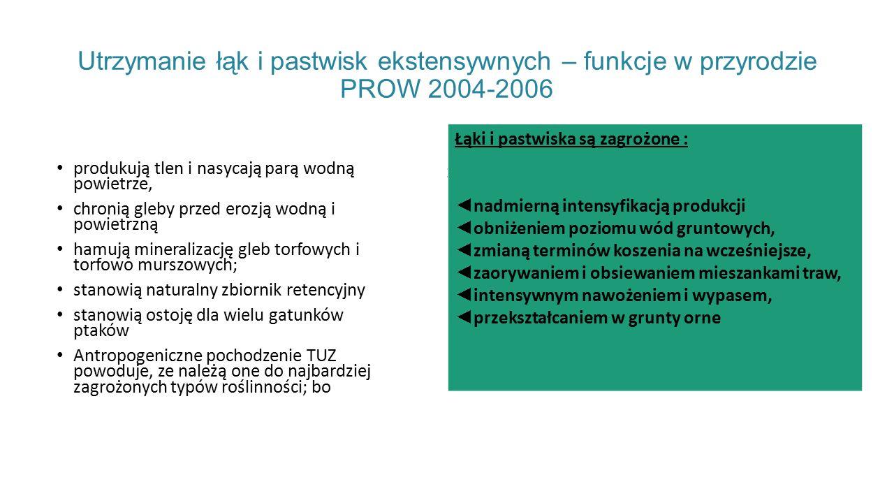 Utrzymanie łąk i pastwisk ekstensywnych – funkcje w przyrodzie PROW 2004-2006