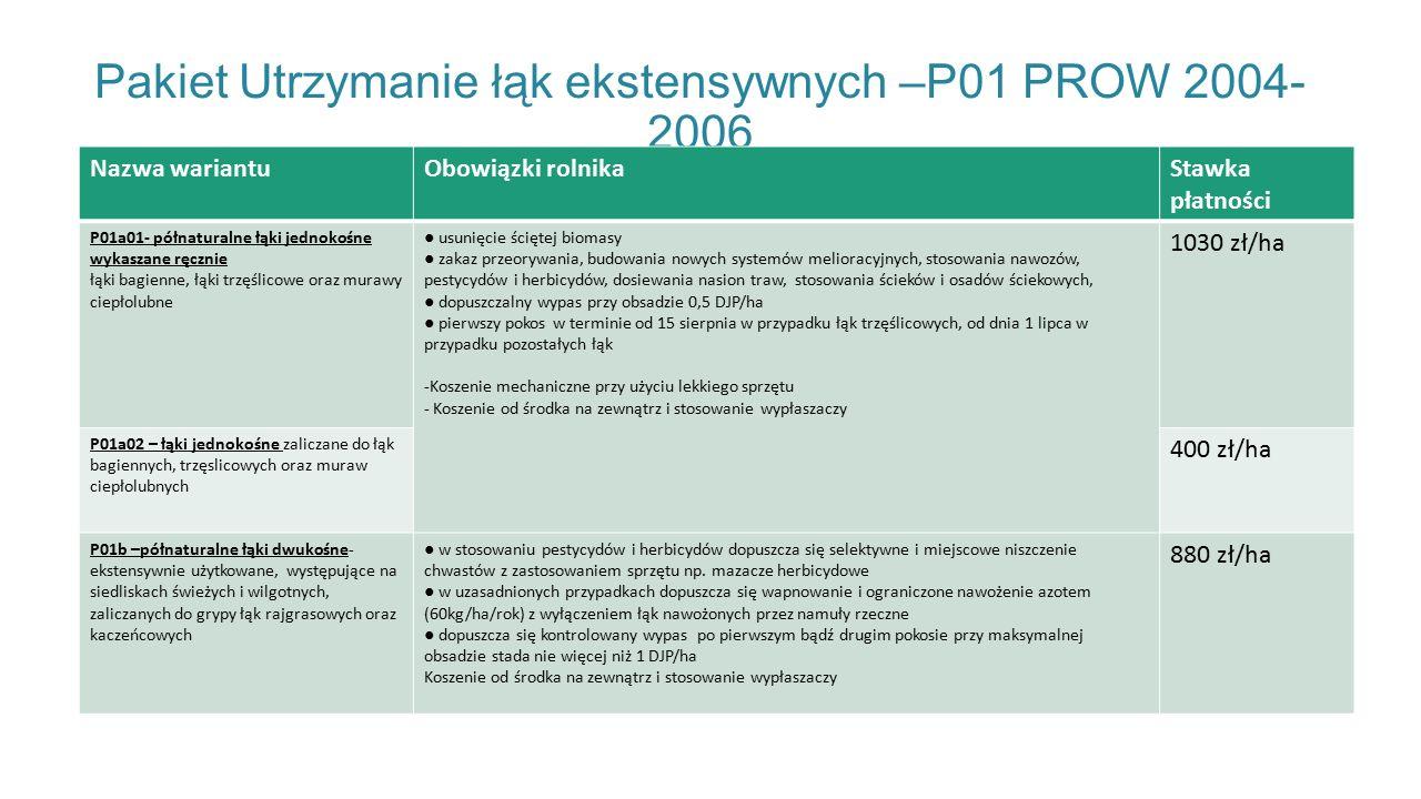 Pakiet Utrzymanie łąk ekstensywnych –P01 PROW 2004-2006