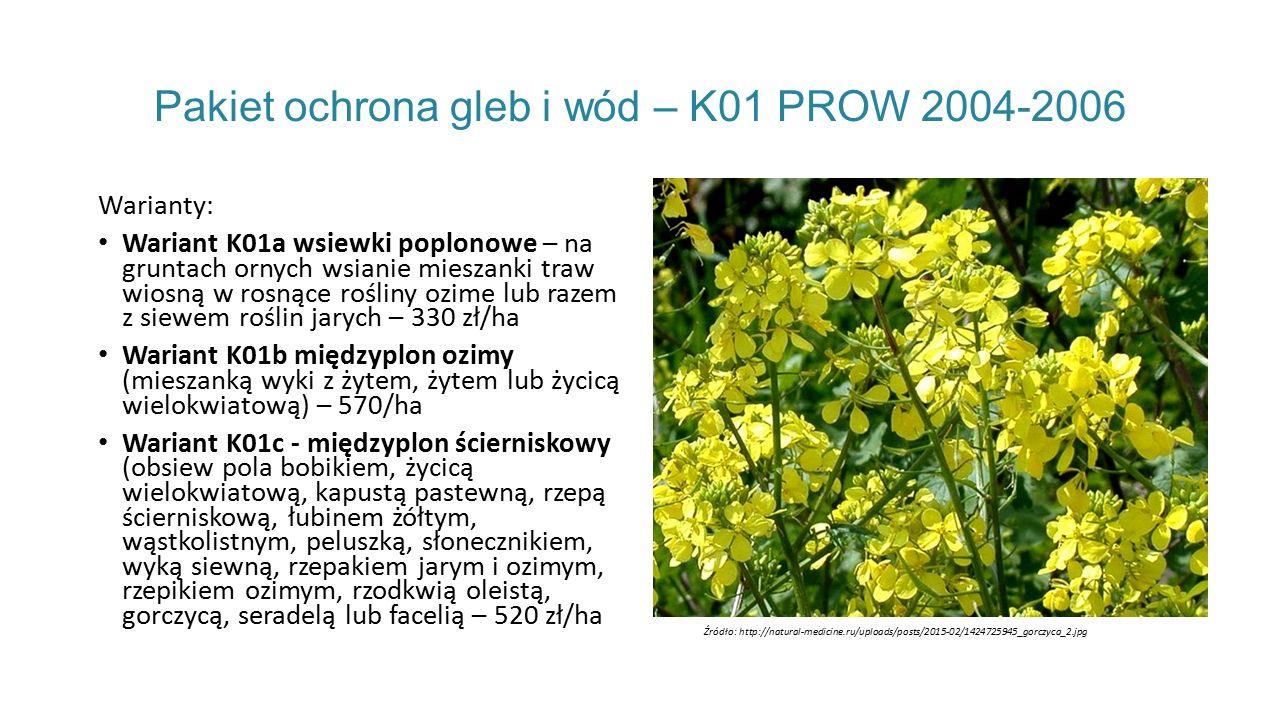 Pakiet ochrona gleb i wód – K01 PROW 2004-2006