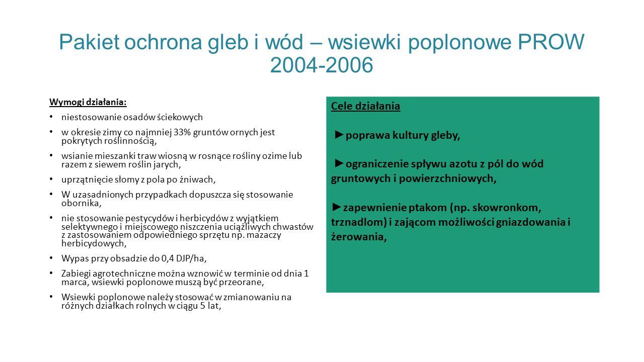 Pakiet ochrona gleb i wód – wsiewki poplonowe PROW 2004-2006