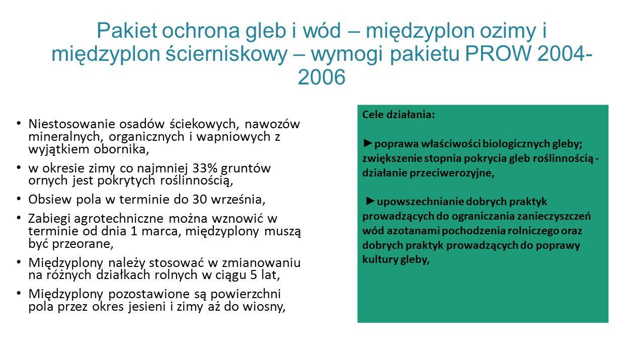 Pakiet ochrona gleb i wód – międzyplon ozimy i międzyplon ścierniskowy – wymogi pakietu PROW 2004-2006