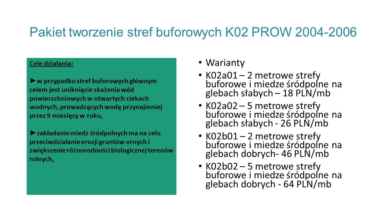 Pakiet tworzenie stref buforowych K02 PROW 2004-2006