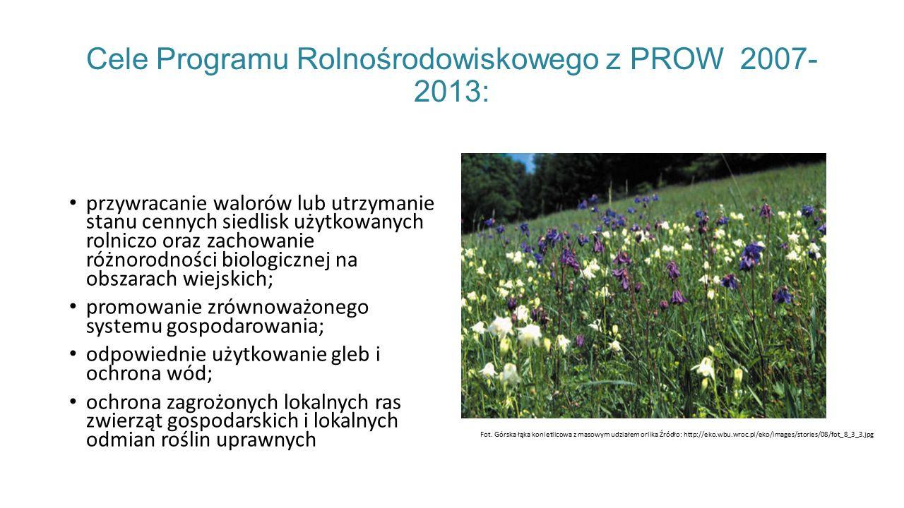 Cele Programu Rolnośrodowiskowego z PROW 2007-2013: