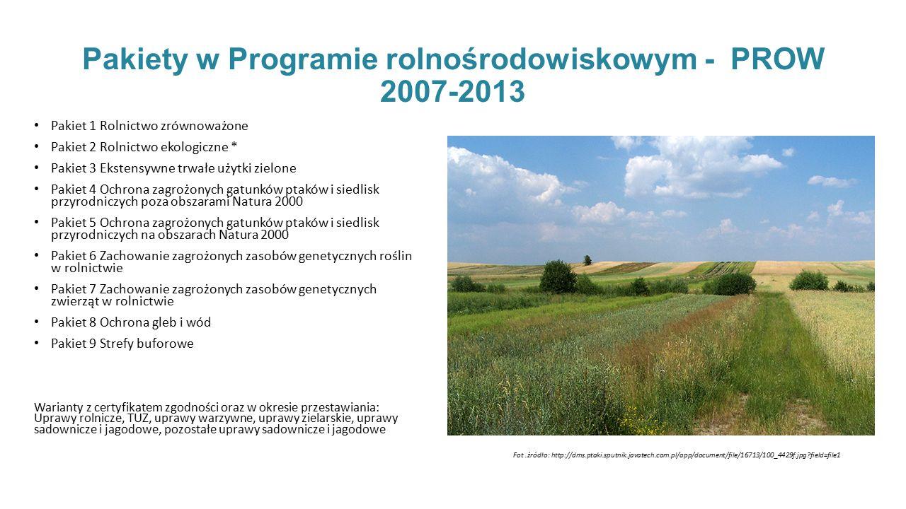 Pakiety w Programie rolnośrodowiskowym - PROW 2007-2013