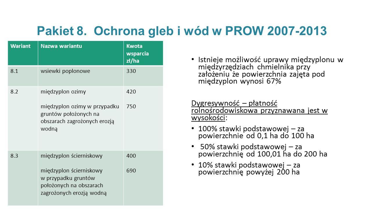Pakiet 8. Ochrona gleb i wód w PROW 2007-2013