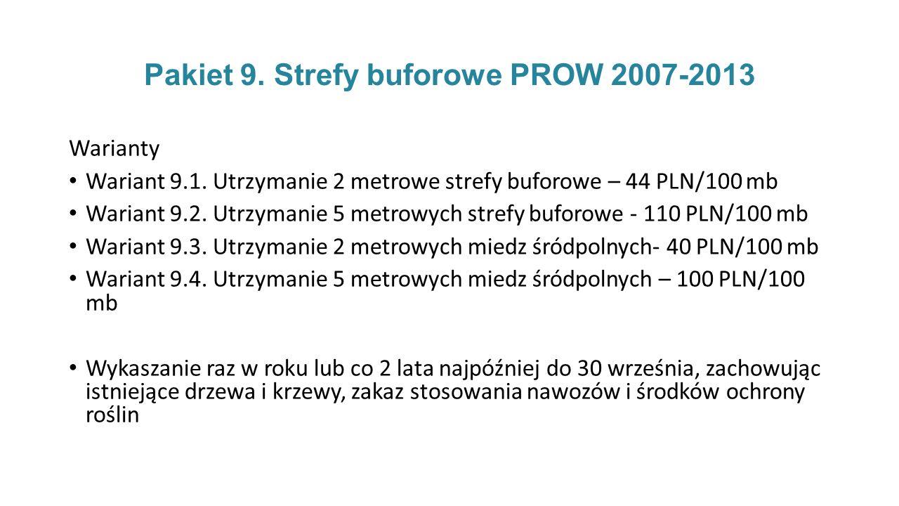 Pakiet 9. Strefy buforowe PROW 2007-2013
