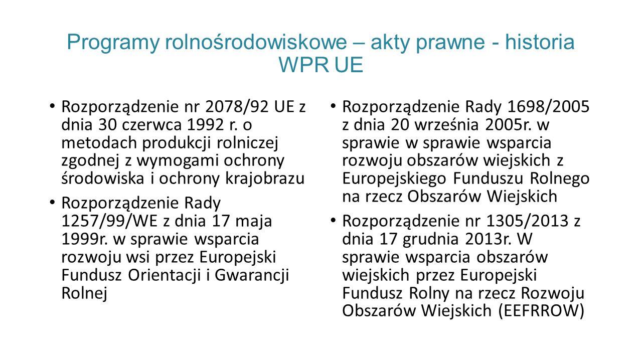 Programy rolnośrodowiskowe – akty prawne - historia WPR UE