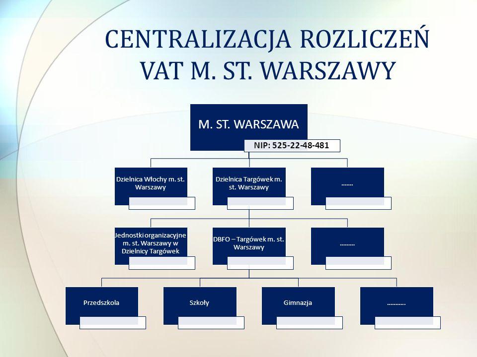 CENTRALIZACJA ROZLICZEŃ VAT M. ST. WARSZAWY