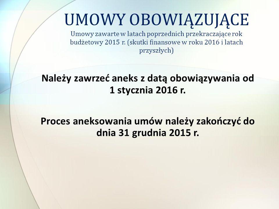 UMOWY OBOWIĄZUJĄCE Umowy zawarte w latach poprzednich przekraczające rok budżetowy 2015 r. (skutki finansowe w roku 2016 i latach przyszłych)