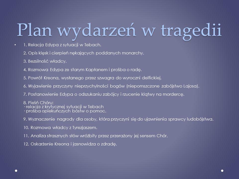Plan wydarzeń w tragedii