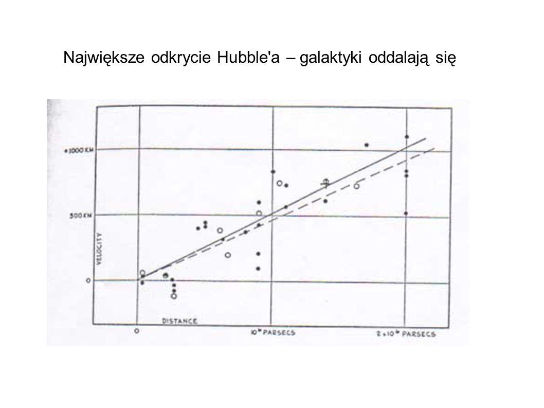 Największe odkrycie Hubble a – galaktyki oddalają się