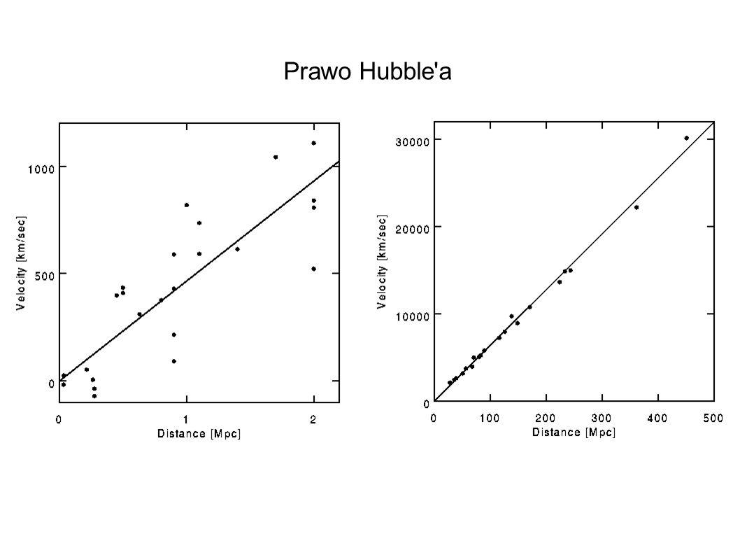 Prawo Hubble a 27