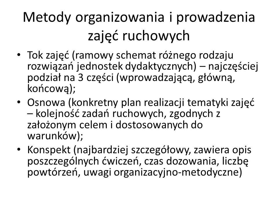Metody organizowania i prowadzenia zajęć ruchowych