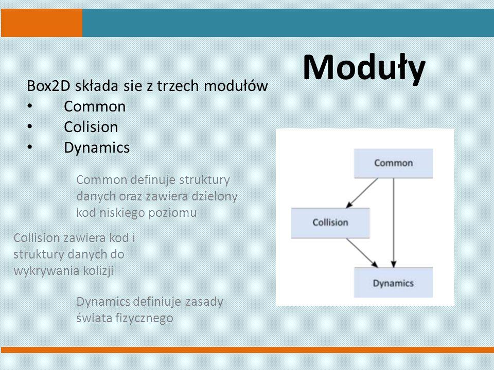 Moduły Box2D składa sie z trzech modułów Common Colision Dynamics
