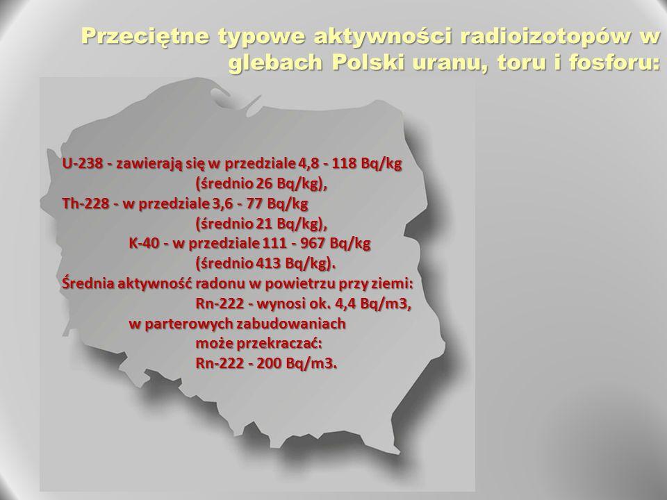Przeciętne typowe aktywności radioizotopów w glebach Polski uranu, toru i fosforu: