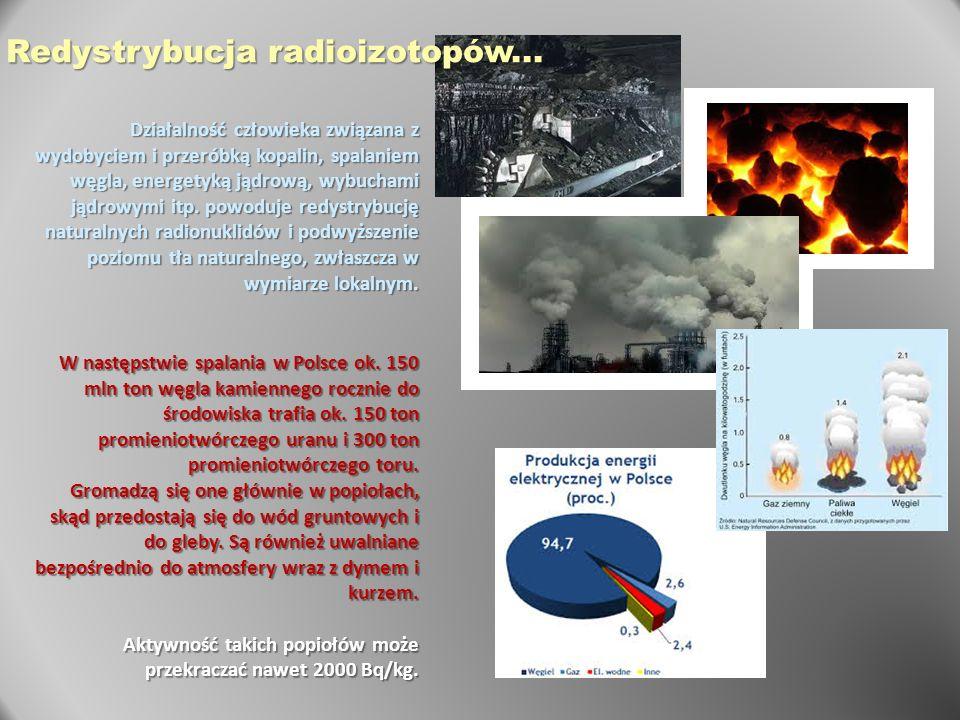 Redystrybucja radioizotopów...