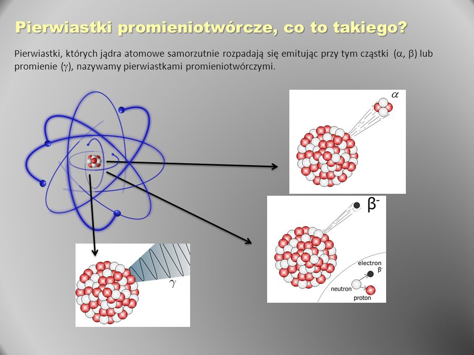 Pierwiastki promieniotwórcze, co to takiego