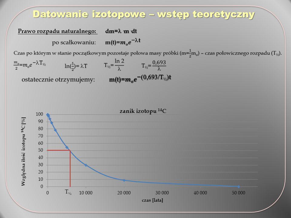 Datowanie izotopowe – wstęp teoretyczny