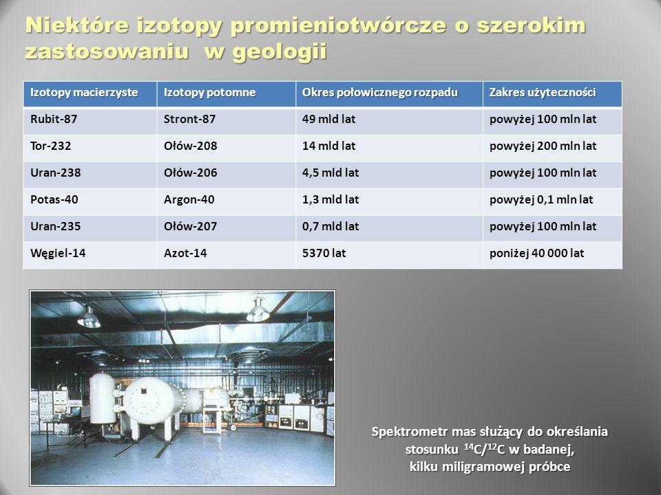 Niektóre izotopy promieniotwórcze o szerokim zastosowaniu w geologii