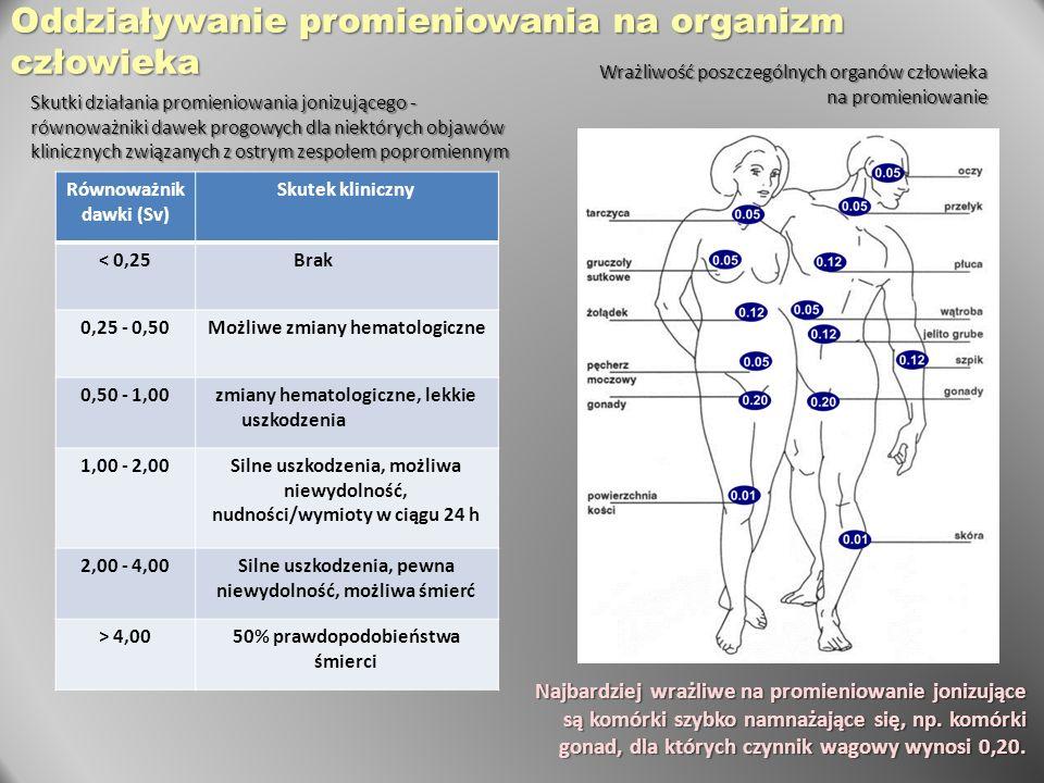 Oddziaływanie promieniowania na organizm człowieka