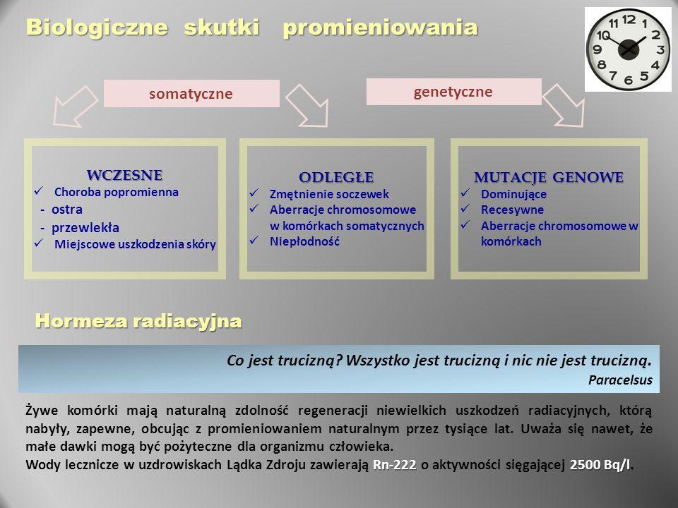 Biologiczne skutki promieniowania