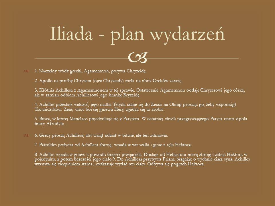Iliada - plan wydarzeń