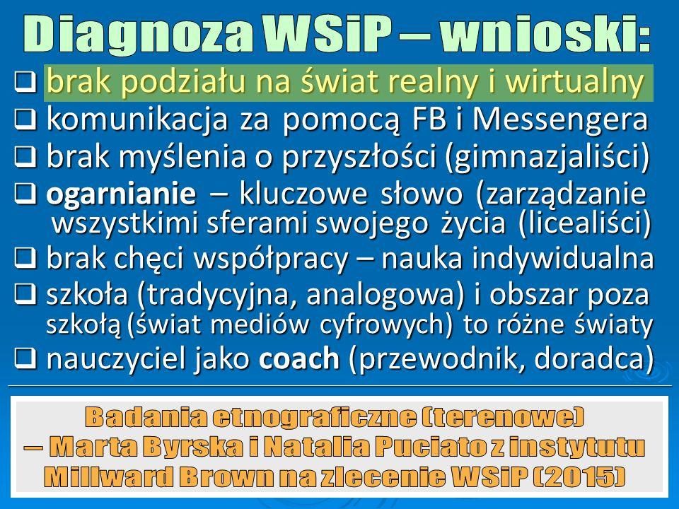 Diagnoza WSiP – wnioski: brak podziału na świat realny i wirtualny