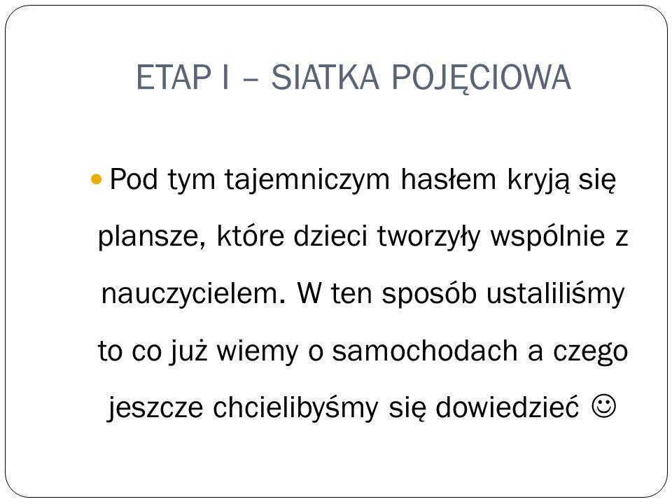ETAP I – SIATKA POJĘCIOWA