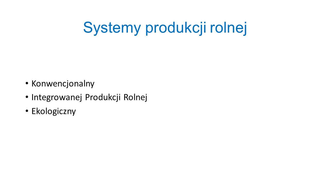 Systemy produkcji rolnej