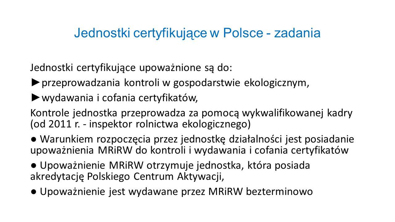 Jednostki certyfikujące w Polsce - zadania