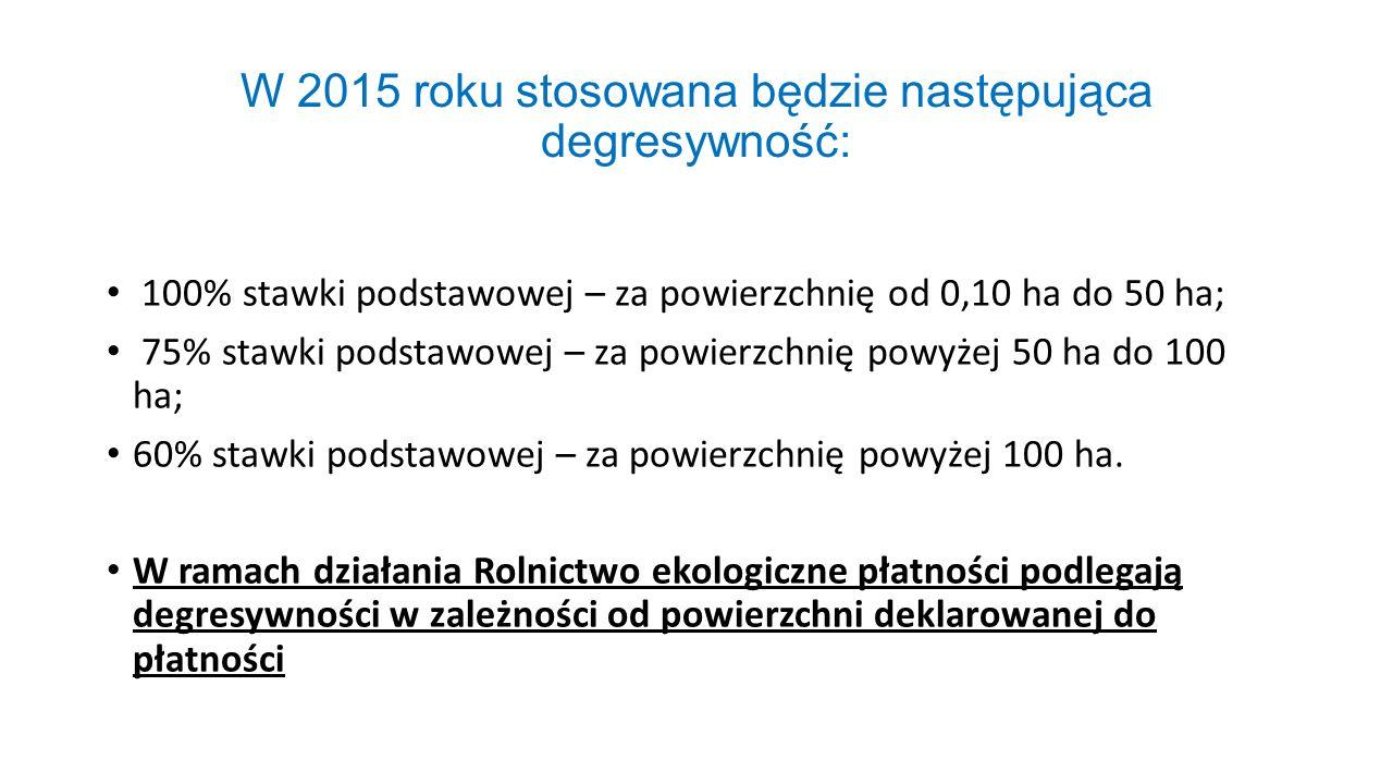 W 2015 roku stosowana będzie następująca degresywność: