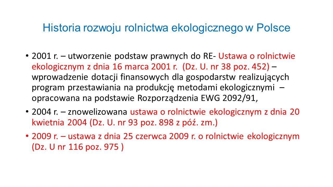 Historia rozwoju rolnictwa ekologicznego w Polsce