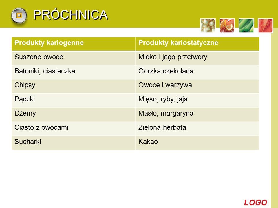 PRÓCHNICA Produkty kariogenne Produkty kariostatyczne Suszone owoce