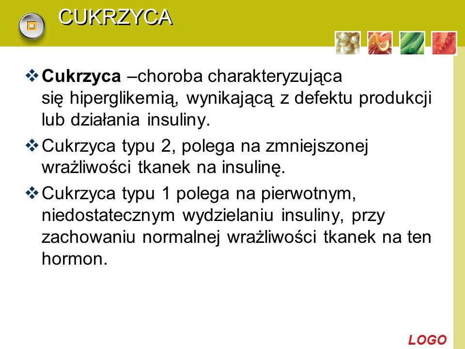 CUKRZYCA Cukrzyca –choroba charakteryzująca się hiperglikemią, wynikającą z defektu produkcji lub działania insuliny.