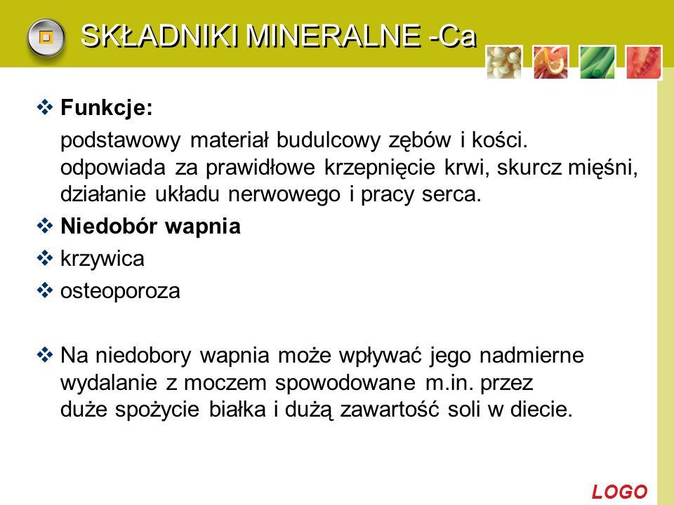 SKŁADNIKI MINERALNE -Ca