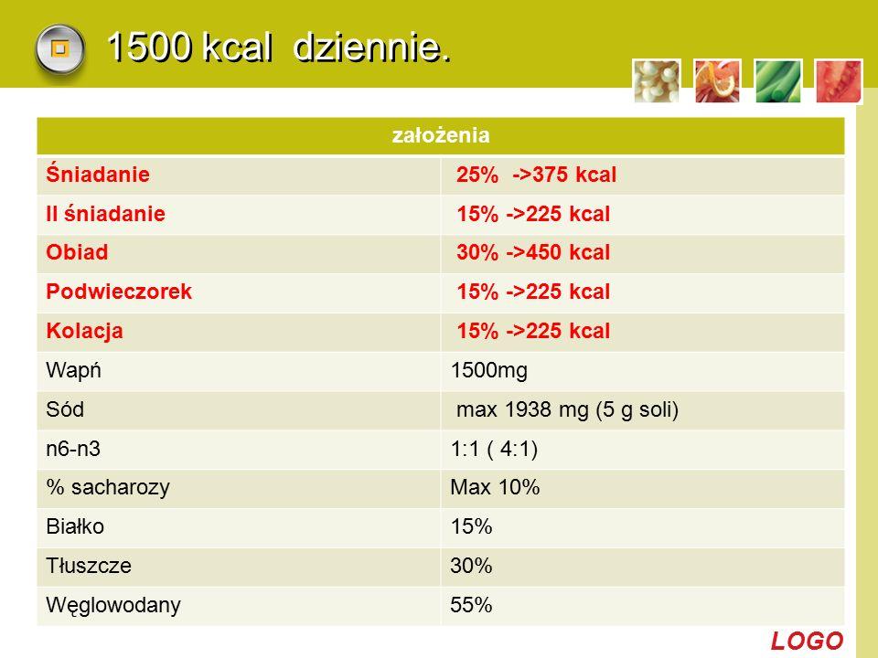 1500 kcal dziennie. założenia Śniadanie 25% ->375 kcal II śniadanie