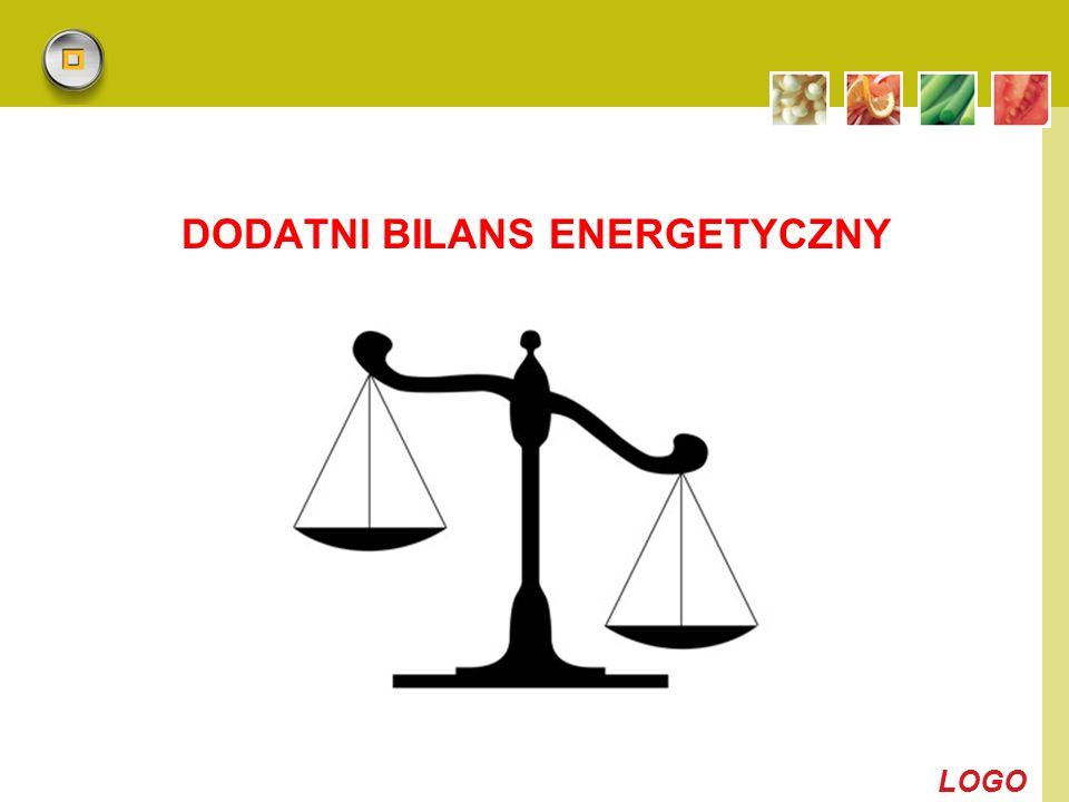 DODATNI BILANS ENERGETYCZNY