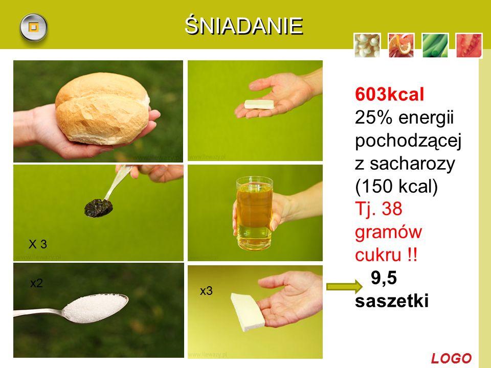 ŚNIADANIE 603kcal 25% energii pochodzącej z sacharozy (150 kcal)