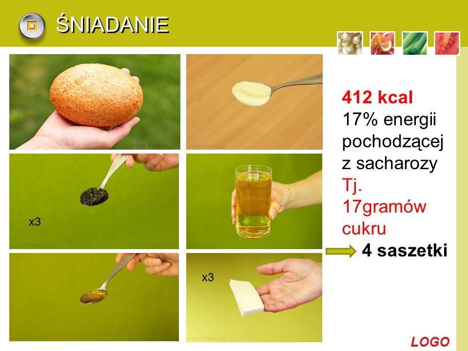 ŚNIADANIE 412 kcal 17% energii pochodzącej z sacharozy