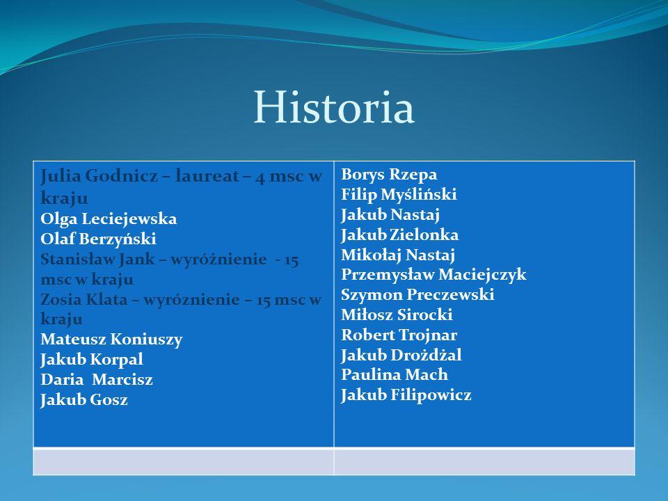 Historia Julia Godnicz – laureat – 4 msc w kraju Borys Rzepa